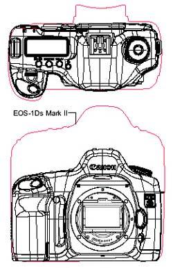 So sánh kích thước EOS 5D và 1Ds Mark II (vạch đỏ).