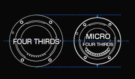 Ngàm ống kính của máy Micro Four Thirds nhỏ hơn so với máy Four Thirds.