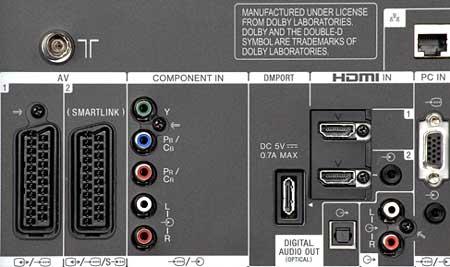 Mặt sau của một TV LCD. Ảnh: Television.