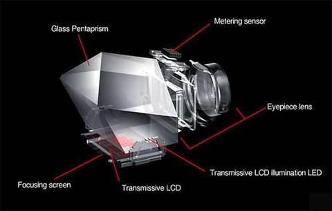Lăng kính 5 mặt trên 7D lớn hơn của 50D và chỉ nhỏ hơn 5D Mark II một chút. Ảnh: Imaging Resource.