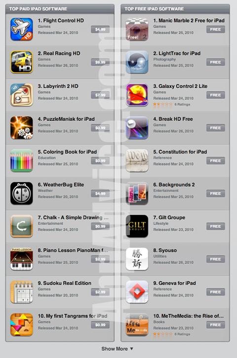 Các ứng dụng viết riêng cho iPad có thêm dòng chữ