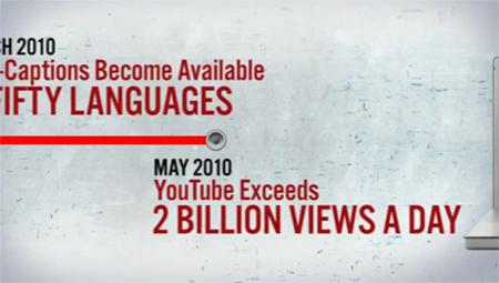 Video kỷ niệm 5 năm của Youtube.