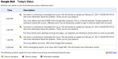 Google đánh giá lại sự cố và khẳng định số người bị ảnh hưởng là 0,08 thay vì 0,29%.