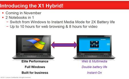 X1 Hybrid có thể chuyển đổi nhanh chóng giữa hai hệ điều hành để nhân đôi thời gian sử dụng pin.