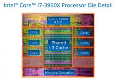 Chip co i7 3930k xách tay Nhật Bản giá sỉ 3,7 tr - 3