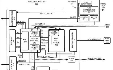 Sơ đồ hệ thống pin nhiên liệu của Apple.
