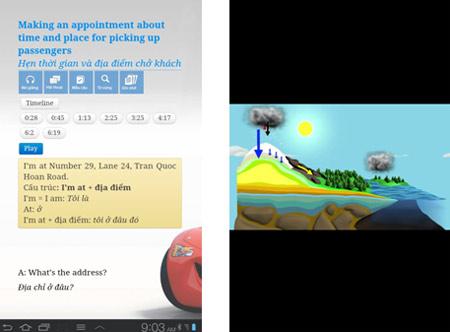 Sách tích hợp ảnh, audio, video, biểu đồ.