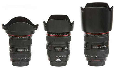 Các loại ống kính máy ảnh mà bạn nên biết 1
