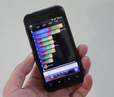 Thử nghiệm điểm Benchmark của Sagetel G3.