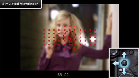 Hướng dẫn sử dụng được phát ngay từ màn hình LCD phía sau.