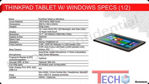 ThinkPad Tablet 2 có màn hình IPS.