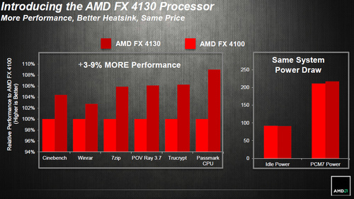 AMD-FX-4130-performance-jpg-1359716335_5