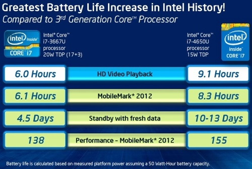 battery-haswell_1370848202[1354083860].j