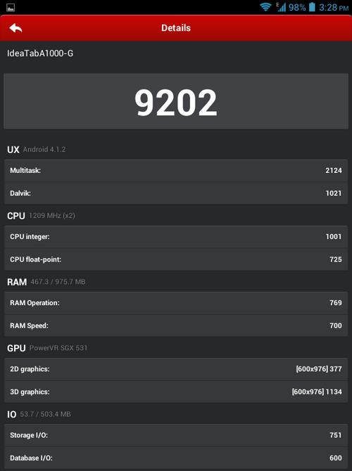Hiệu năng tổng thể của IdeaTab A1000-T khi đo bằng công cụ Antutu v4.0.4 có kết quả khá khiểm tốn.