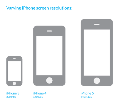 iphone-screen-sizes-1948-1397809301.png