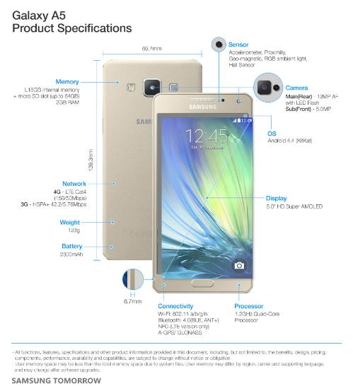 Thông số kỹ thuật chi tiết của Samsung Galaxy A5.