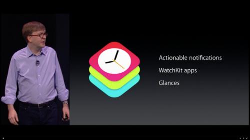 Apple WatchKit cho phép tạo các dịch vụ và phần mềm tương thích cho Apple Watch.