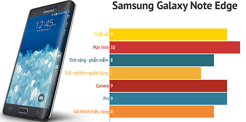 Review-Samsung-Galaxy-Note-Edge_14250124
