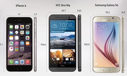 Samsung Galaxy S6 và HTC One M9 lấn lướt iPhone 6