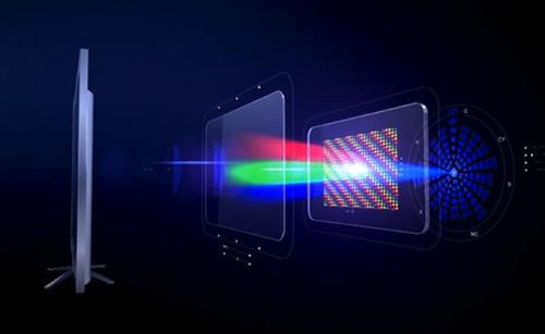 Quantum-Dot-TV-2-4438-1429167290.png