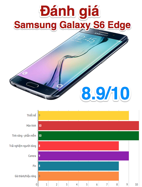 Review-Samsung-Galaxy-S6-Edge-6343-14309