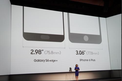 Màn hình của Galaxy S6 edge Plus 5,7 inch nhưng kích thước bề ngang lại gọn hơn một smartphone màn hình 5,5 inch khác.