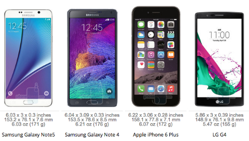 Pin dự phòng MiLi Power: So sánh Galaxy Note 5, S6 edge+ với loạt smartphone cao cấp