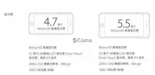 Độ phân giải màn hình trên iPhone mới sẽ được nâng lên cao hơn nhiều.