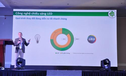 Philips ra mắt đèn LED ''hai trong một'' dành cho nhà ở