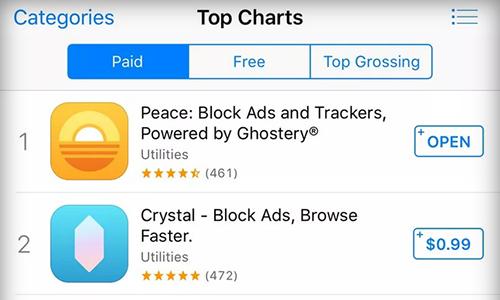 Gỡ phần mềm chặn quảng cáo cho iPhone vì ''cắn rứt lương tâm''