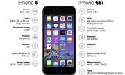 Những nâng cấp trên dòng 'S' các đời iPhone