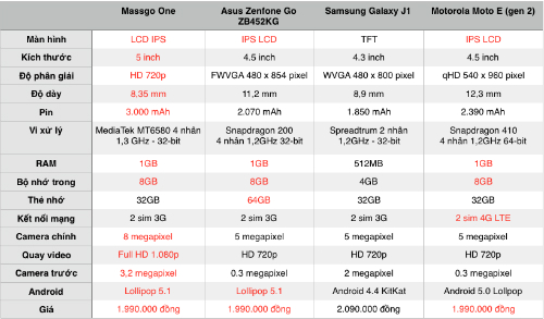 massgo-one-smartphone-android-gia-re-pin-3000-mah-11