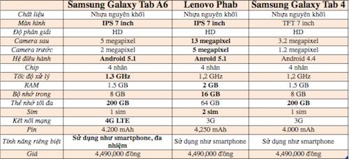 galaxy-tab-a-2016-tablet-pho-thong-kiem-smartphone-12