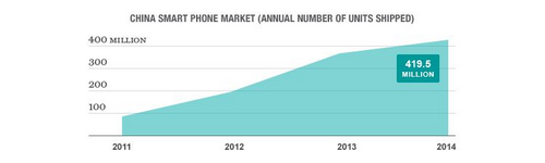 smartphone-trung-quoc-se-thong-linh-thi-truong-nhu-nokia-1