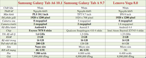 samsung-galaxy-tab-a6-101-tablet-co-lon-gia-8-trieu-dong-14
