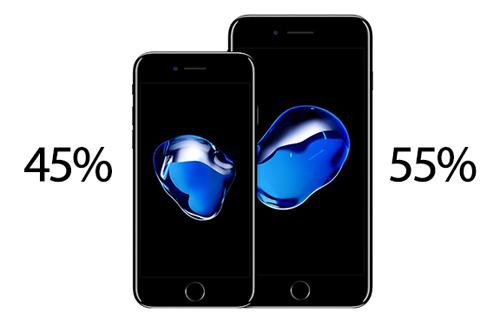 iphone-7-plus-128-gb-mau-den-dang-duoc-ua-chuong-nhat