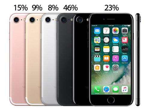 iphone-7-plus-128-gb-mau-den-dang-duoc-ua-chuong-nhat-1