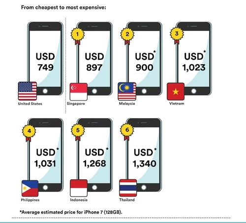 nguoi-viet-dung-104-ngay-luong-de-mua-iphone-7-ban-dat-nhat-1