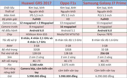 huawei-gr5-2017-ban-nang-cap-dang-gia-15