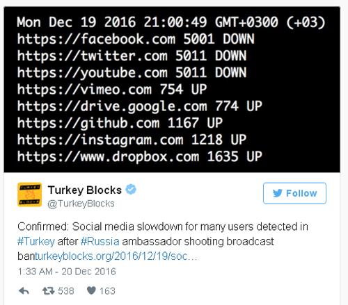 Chính phủ Thổ Nhĩ Kỳ đã sử dụng biện pháp mạnh để chặn mạng xã hội sau vụ ám sát.