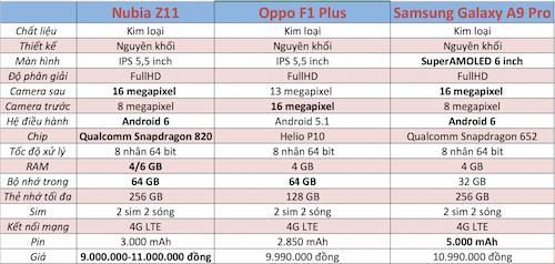 nubia-z11-smartphone-man-hinh-khong-vien-14