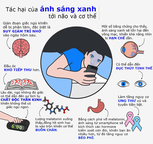 lam-the-nao-giam-anh-sang-xanh-gay-hai-tren-smartphone