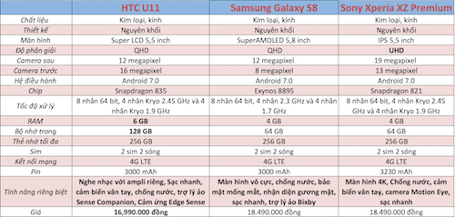 htc-u11-smartphone-manh-nhat-hien-nay-18