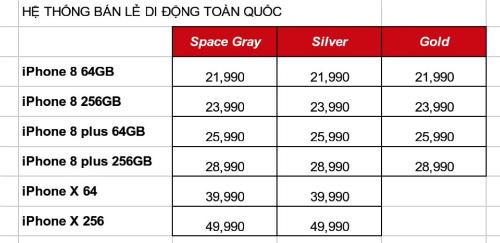 Giá chào hàng iPhone X và iPhone 8, 8 Plus xách tay