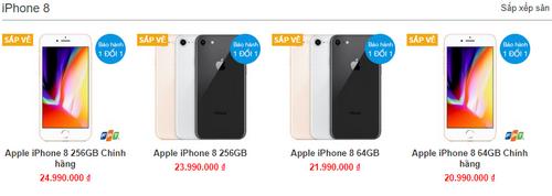 loan-gia-iphone-8