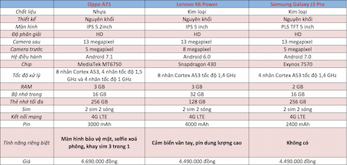 oppo-a71-smartphone-android-7-manh-ve-phan-mem-va-tinh-nang-15