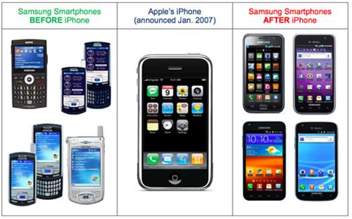 Góc nhìn của Apple: Thiết kế điện thoại của Samsung thay đổi hoàn toàn sau khi iPhone ra đời.