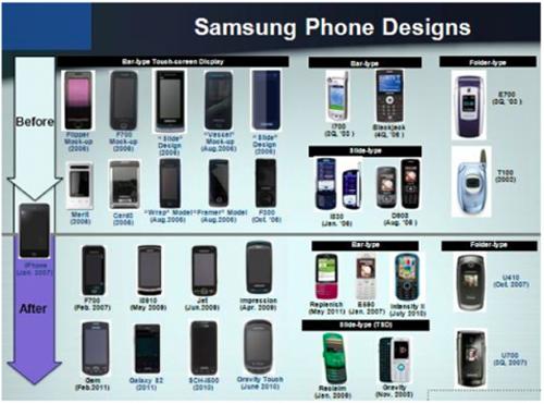 Góc nhìn của Samsung: Họ từng phát triển nội bộ tới 10 mẫu điện thoại cảm ứng (dù chưa giới thiệu ra công chúng) trước khi biết đến iPhone.