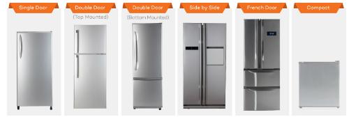 Các loại tủ lạnh với thiết kế đa dạng phù hợp với từng nhu cầu của người dùng.