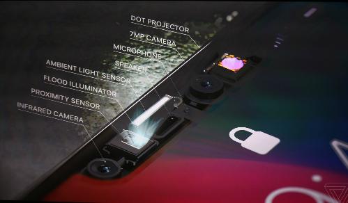 Khác tính năng mở khoá trên nhiều điện thoại Android sử dụng camera, FaceID trên iPhone X sử dụng cảm biến TrueDepth với nhiều thành phần để quét khuôn mặt dưới dạng 3D.